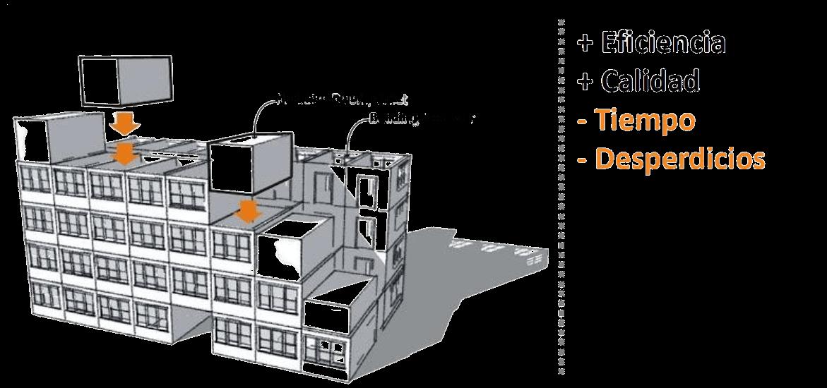 Building Modular